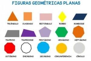 formas geometricas 3d nombres