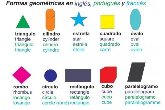 dibujos con figuras geometricos
