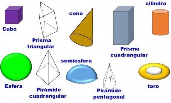 dibujos geometricos 3d