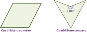 nombre de figuras geometricas